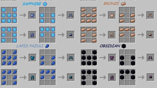 Guide for Minecraft Crafting